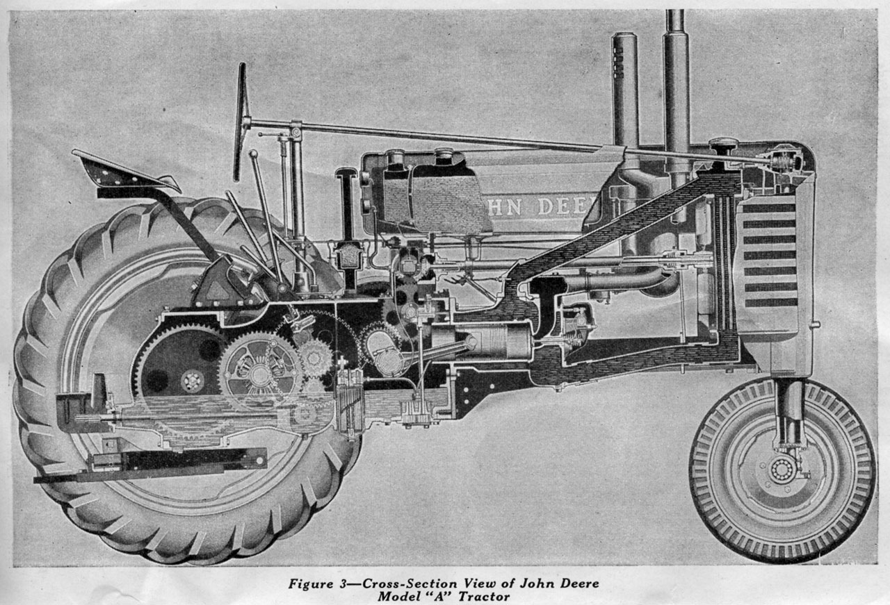 sfj_jd_model_a_tractor_03 john deere model a tractor small farmer's journal John Deere Alternator Wiring Diagram at pacquiaovsvargaslive.co