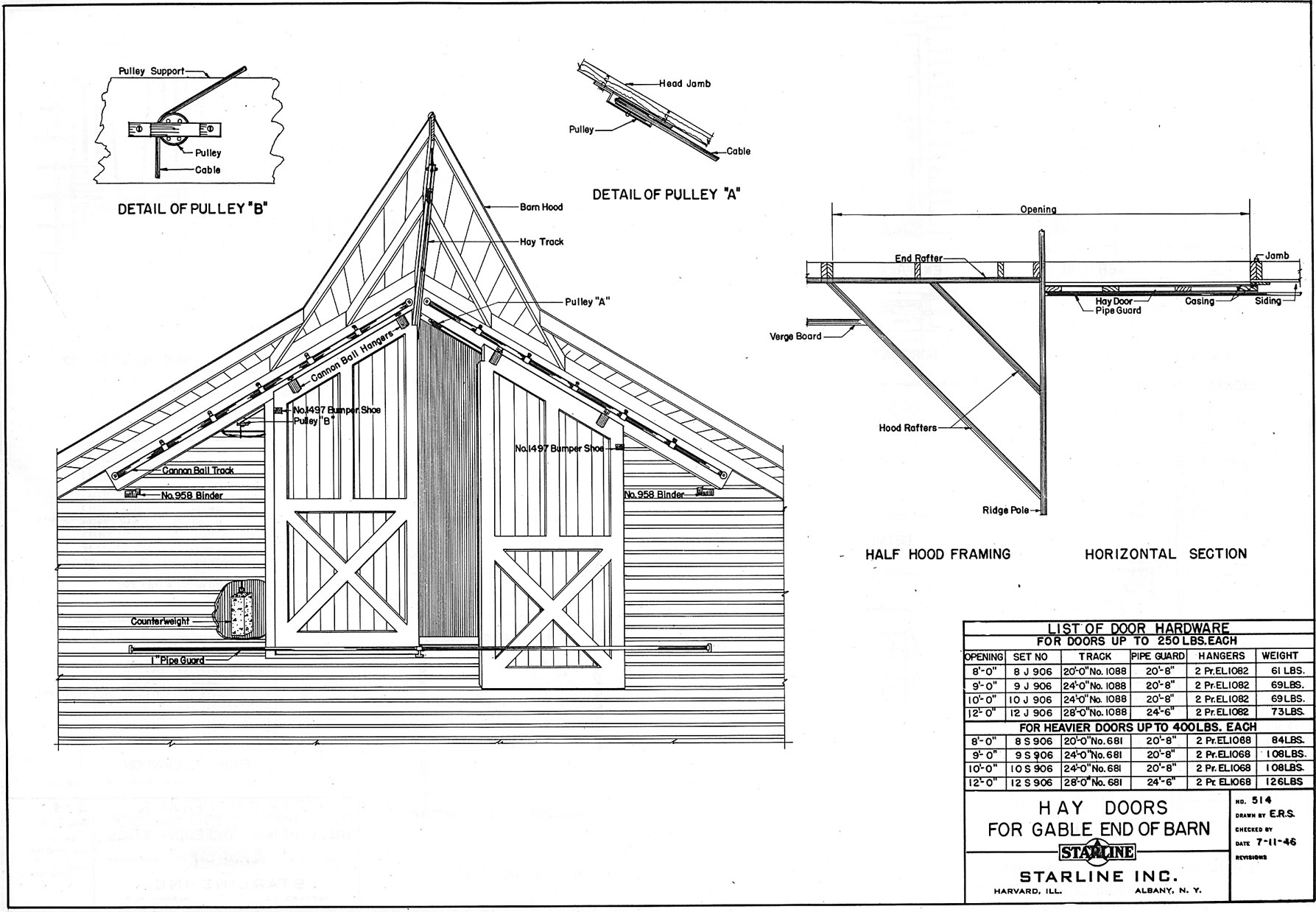 Barn Door Plans Small Farmers Journal
