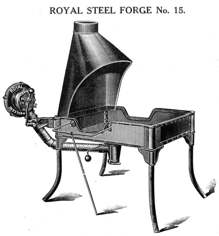 Blacksmith Forge Styles