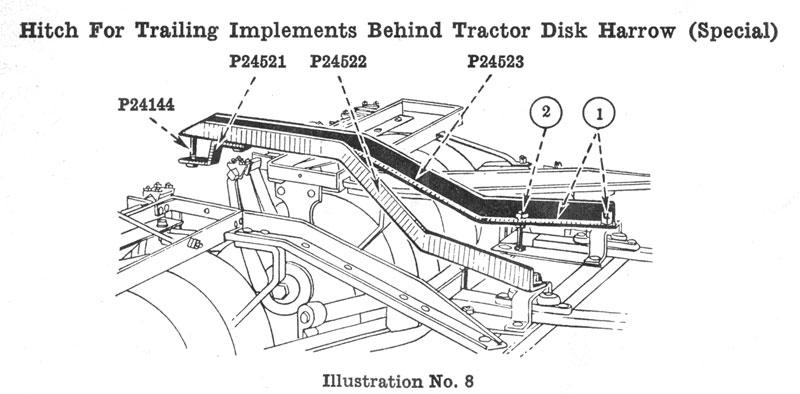 Mccormick Deering Tractor Disc Harrow No 10 A Small Farmers Journal