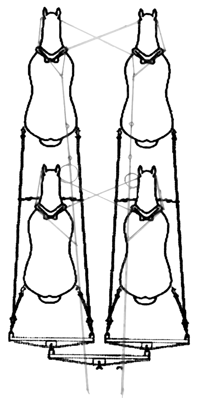 Multiple Hitching with One Set of Lines
