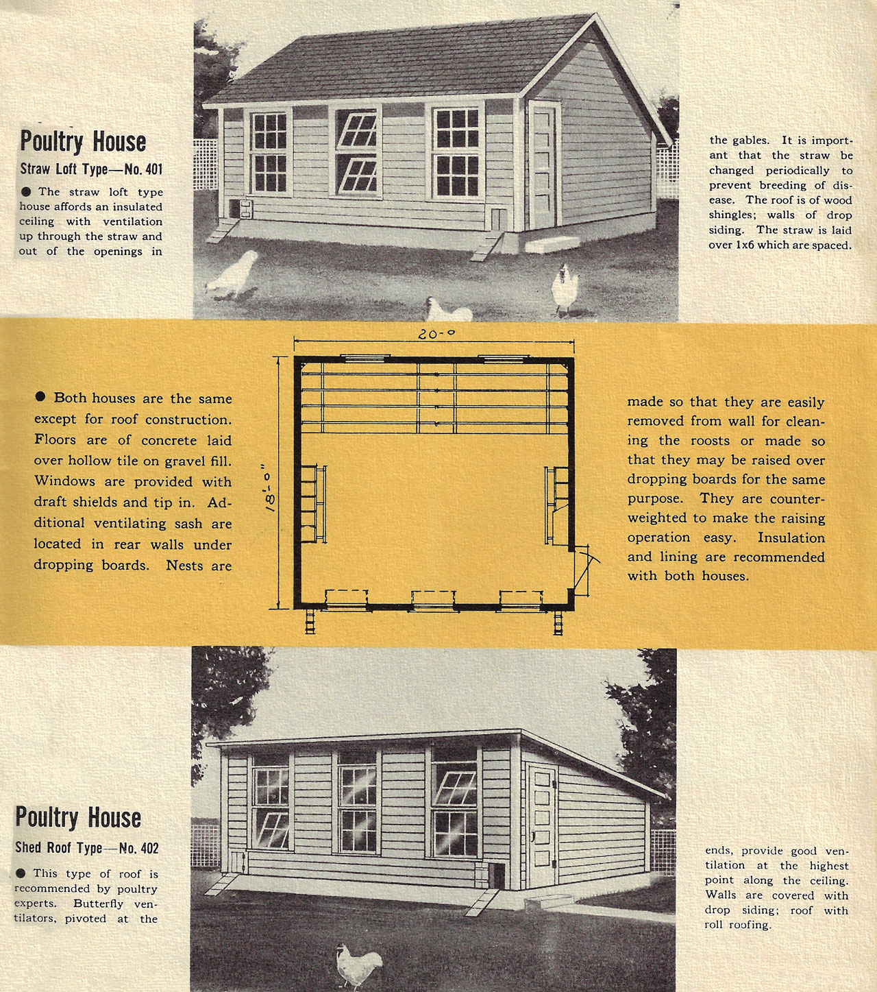 Poultry Houses – Small Farmer's Journal