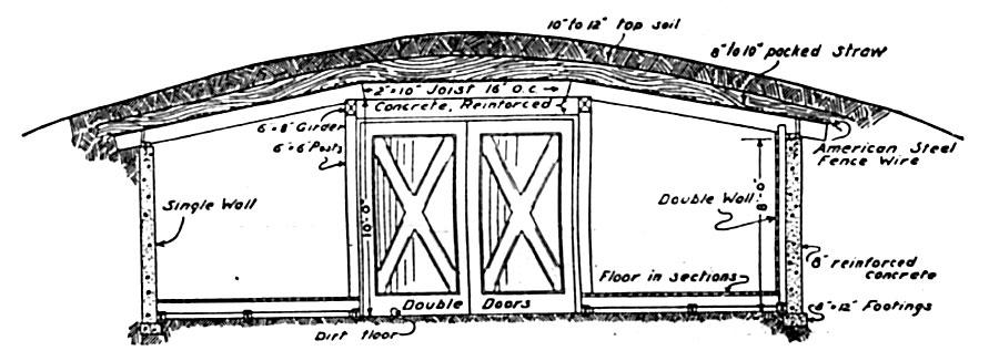 Potato Storage and Storage Houses