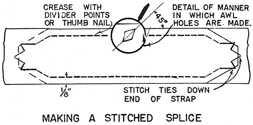 Harness Repair