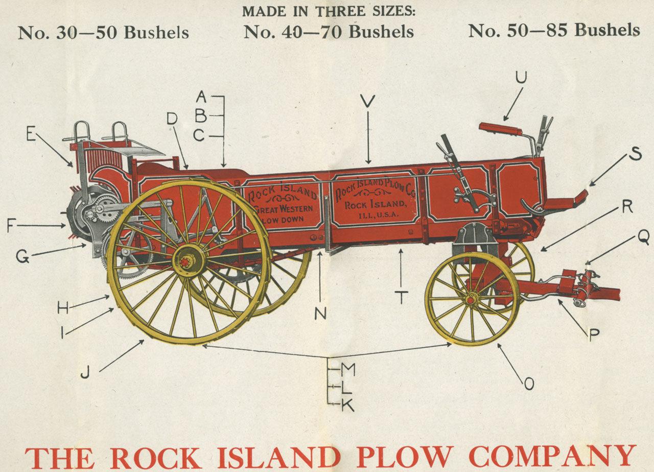 Rock Island Great Western Low-Down Spreader