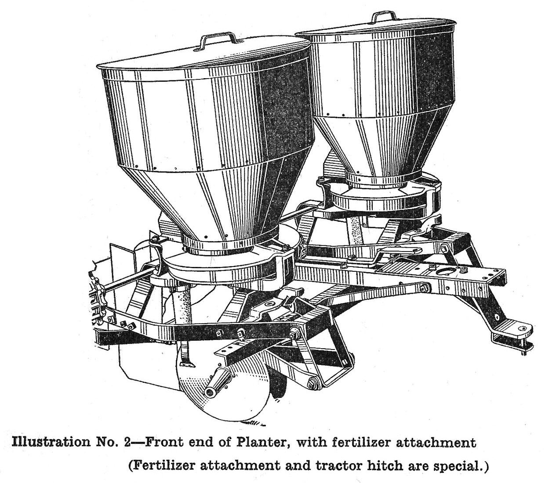 McCormick-Deering Two-Row Potato Planter