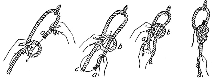 Selecting and Caring for Rope