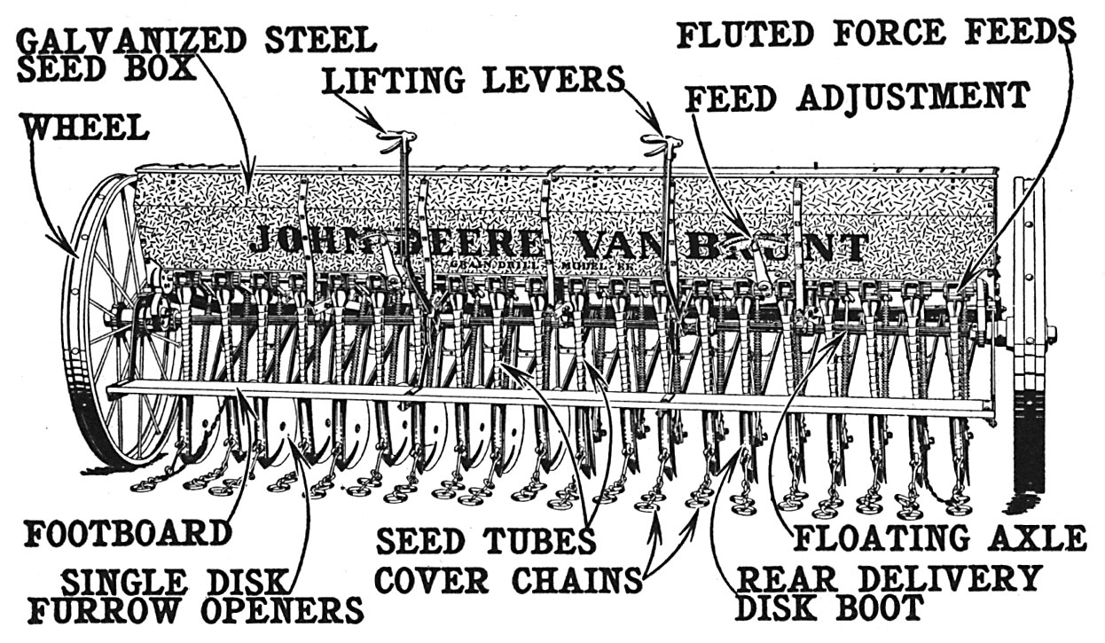 Care and Maintenance of Grain Drills
