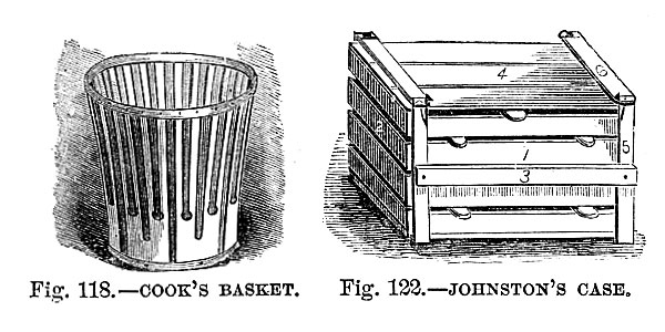 Fruit Baskets and Boxes