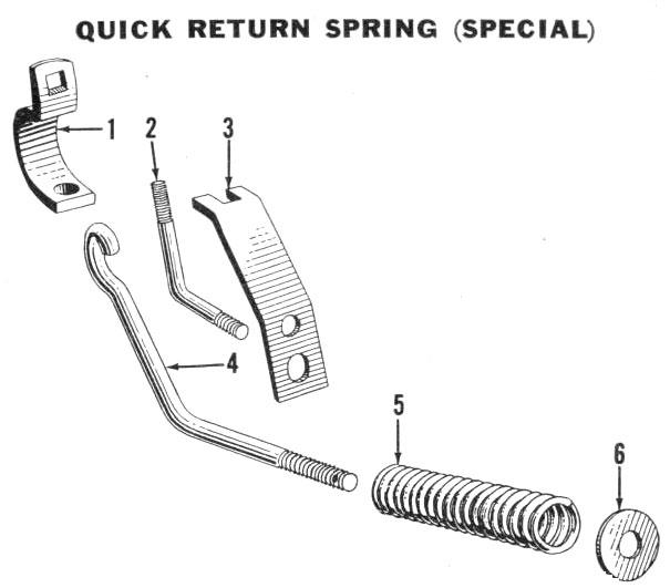 Operating the John Deere Sulky Rake