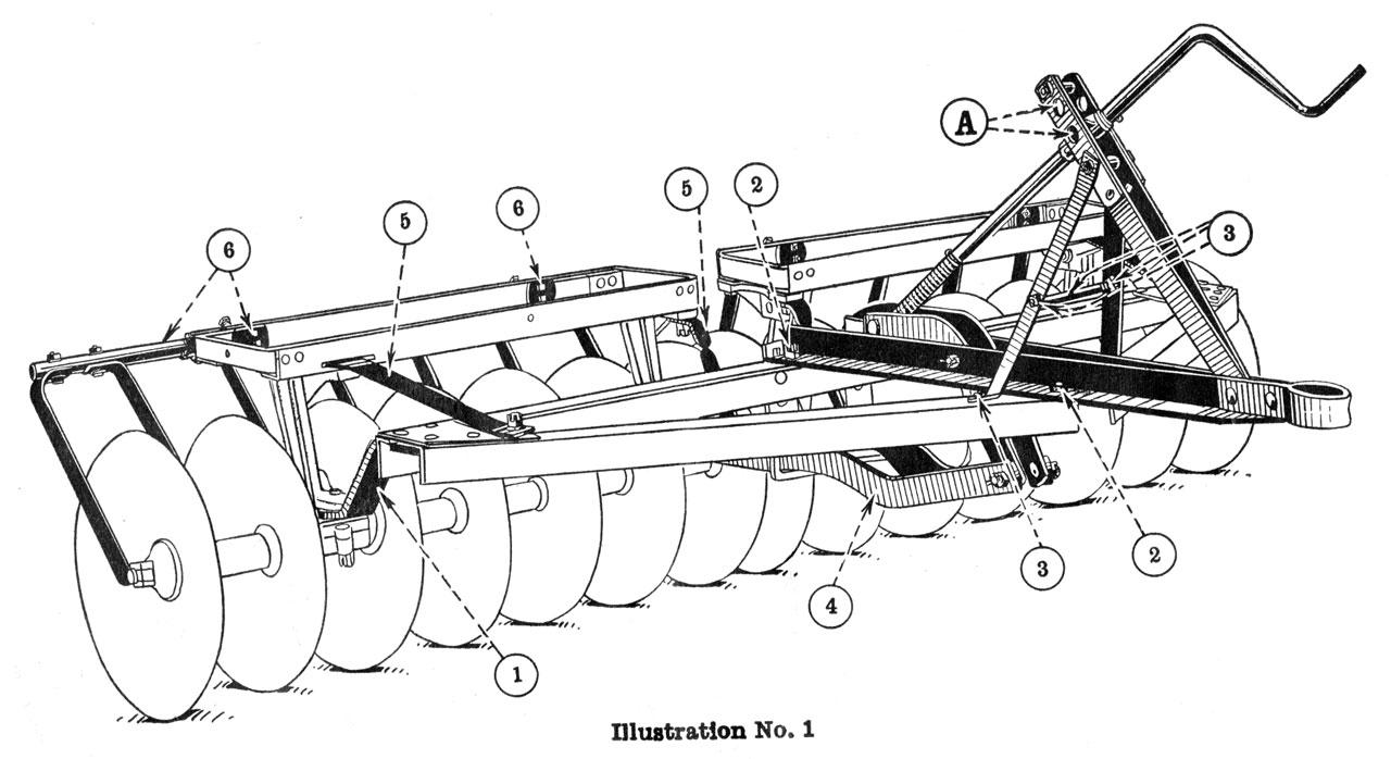 McCormick-Deering Tractor Disc Harrow No. 10-A