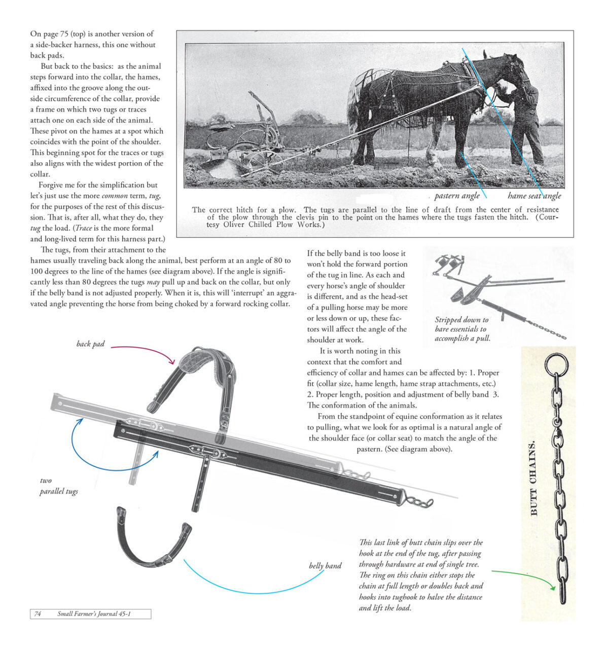 Work Horse and Mule Harness Design and Function Part 3